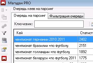 Сбор ключевых слов и статистики показов Вордстата/Директа